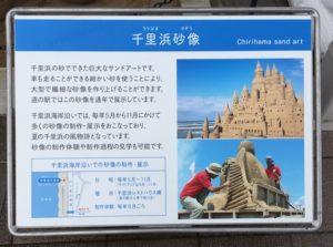 千里浜砂像の説明パネル